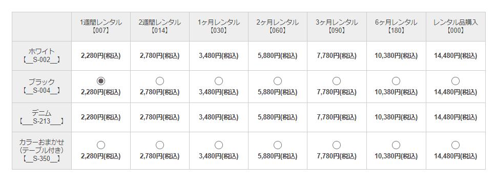 カトージバウンサーレンタル料